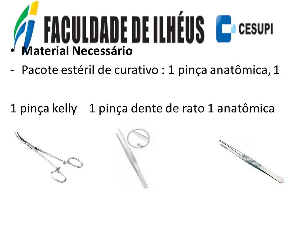 Material Necessário Pacote estéril de curativo : 1 pinça anatômica, 1.