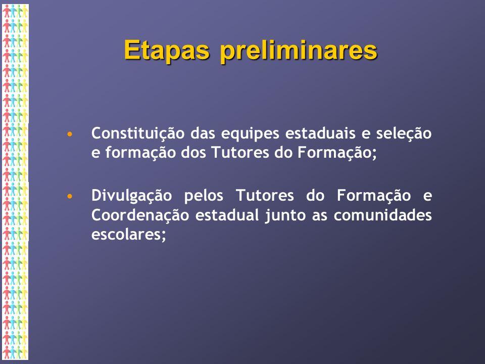 Etapas preliminares Constituição das equipes estaduais e seleção e formação dos Tutores do Formação;