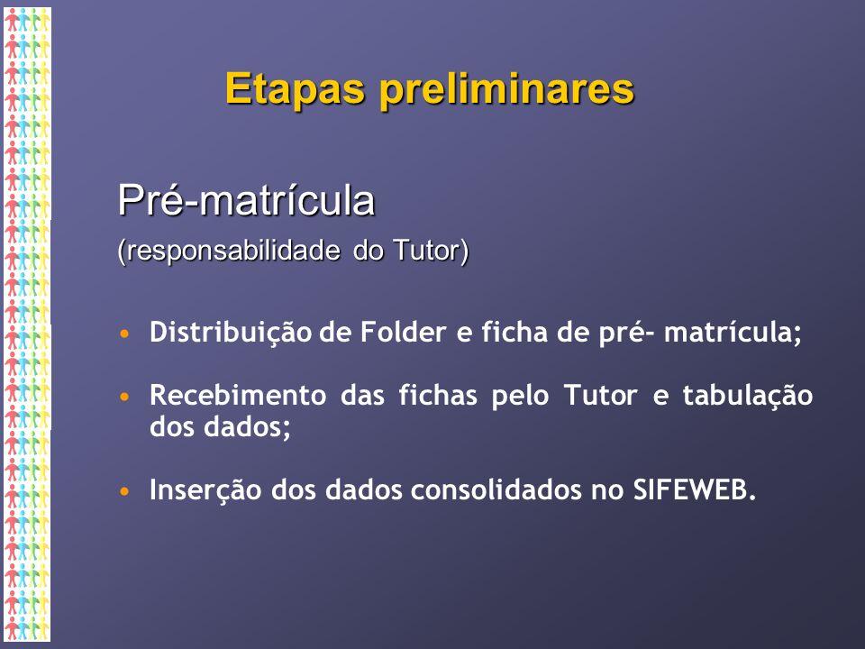 Etapas preliminares Pré-matrícula (responsabilidade do Tutor)