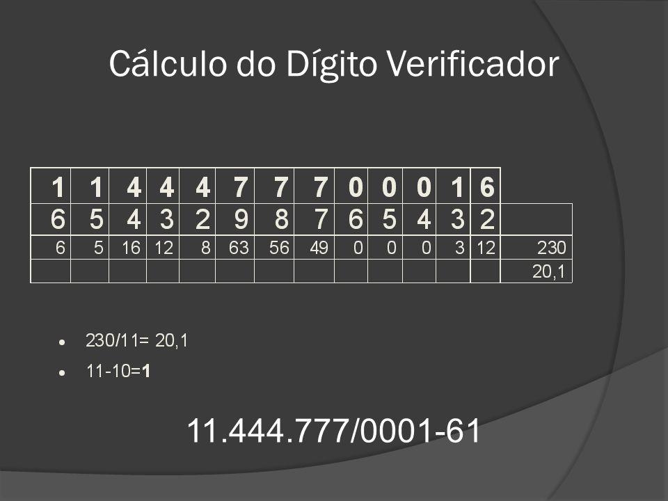 Cálculo do Dígito Verificador