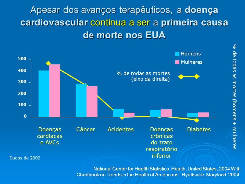 Doenças crônicas do trato respiratório inferior