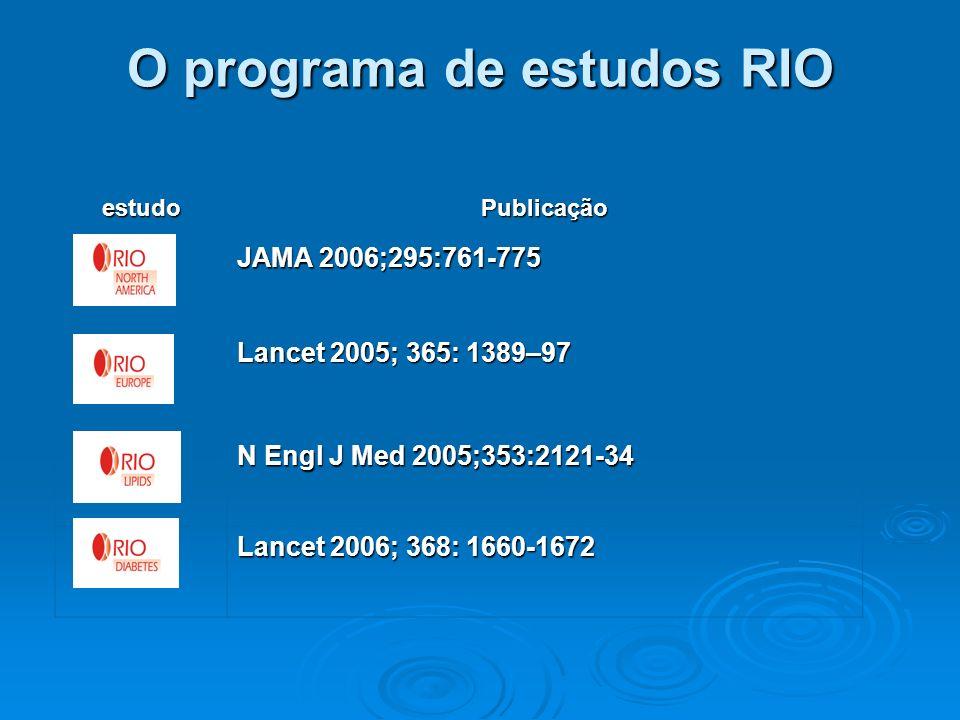 O programa de estudos RIO