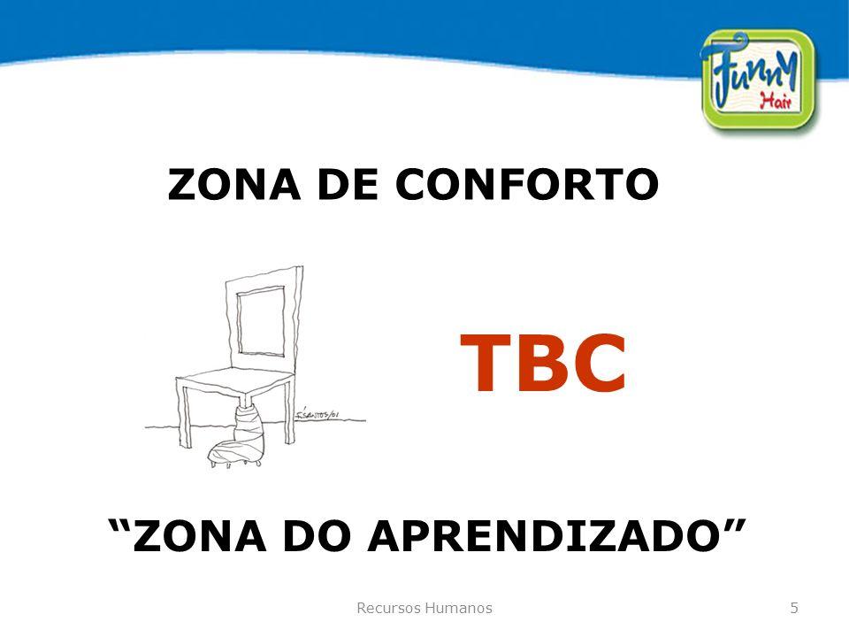 ZONA DE CONFORTO TBC ZONA DO APRENDIZADO Recursos Humanos