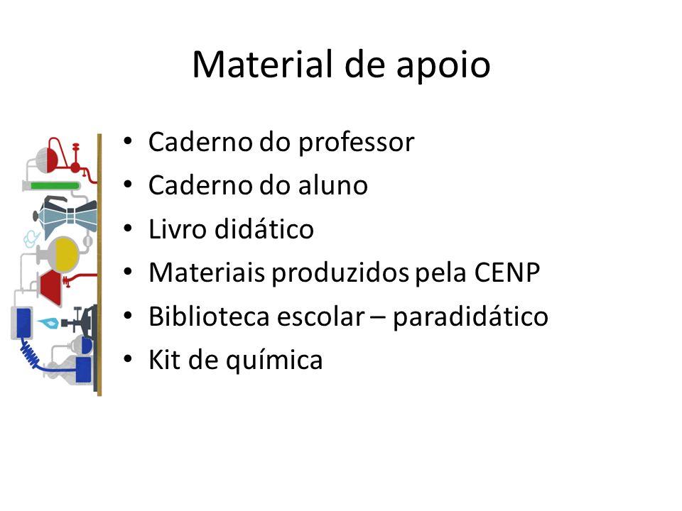 Material de apoio Caderno do professor Caderno do aluno Livro didático