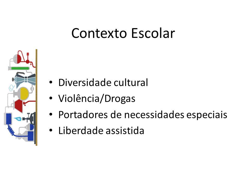Contexto Escolar Diversidade cultural Violência/Drogas