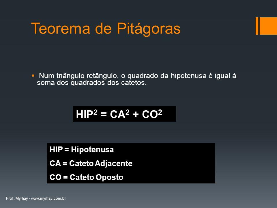 Teorema de Pitágoras HIP2 = CA2 + CO2 HIP = Hipotenusa