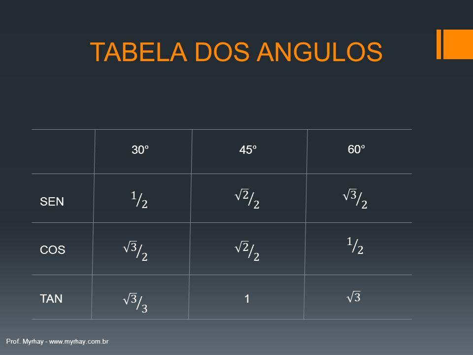 TABELA DOS ANGULOS 30° 45° 60° 2 2 3 2 1 2 SEN 3 2 2 2 1 2 COS 3 TAN