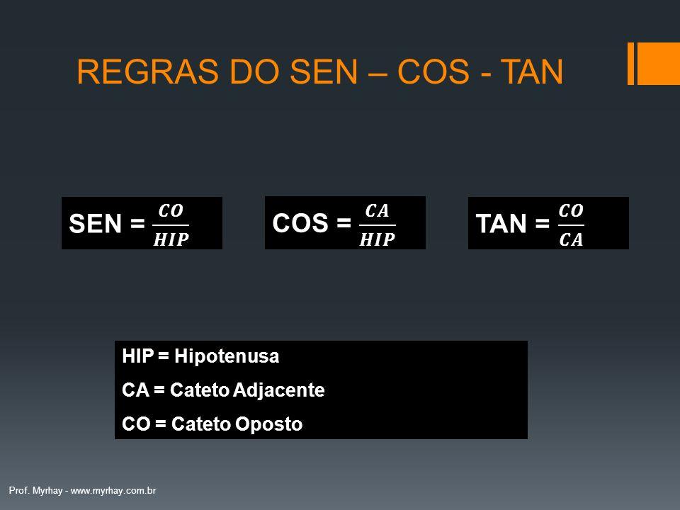 REGRAS DO SEN – COS - TAN SEN = 𝑪𝑶 𝑯𝑰𝑷 COS = 𝑪𝑨 𝑯𝑰𝑷 TAN = 𝑪𝑶 𝑪𝑨