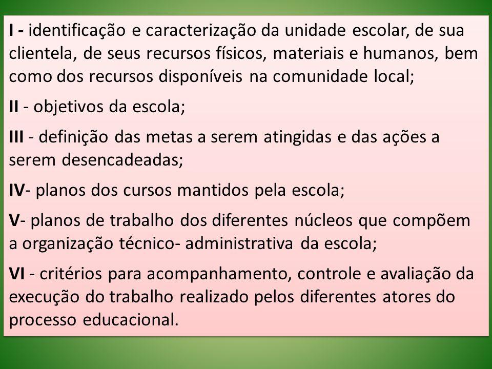 I - identificação e caracterização da unidade escolar, de sua clientela, de seus recursos físicos, materiais e humanos, bem como dos recursos disponíveis na comunidade local;