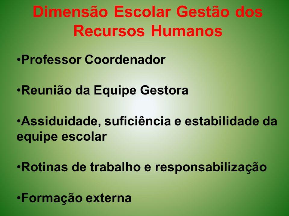 Dimensão Escolar Gestão dos Recursos Humanos