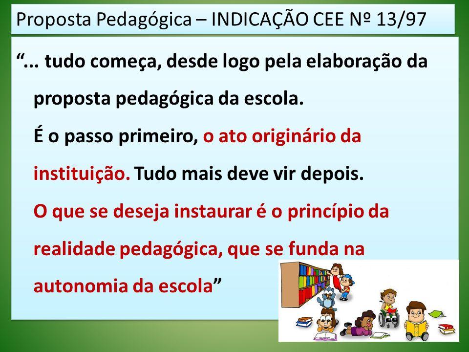 Proposta Pedagógica – INDICAÇÃO CEE Nº 13/97