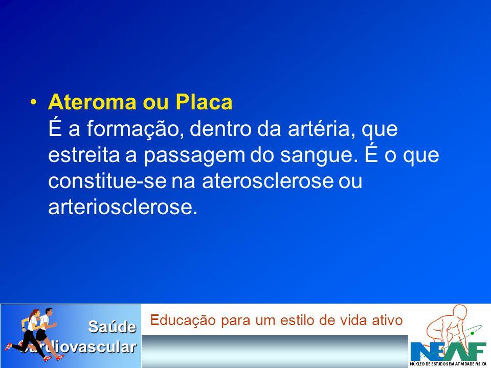 Ateroma ou Placa É a formação, dentro da artéria, que estreita a passagem do sangue.