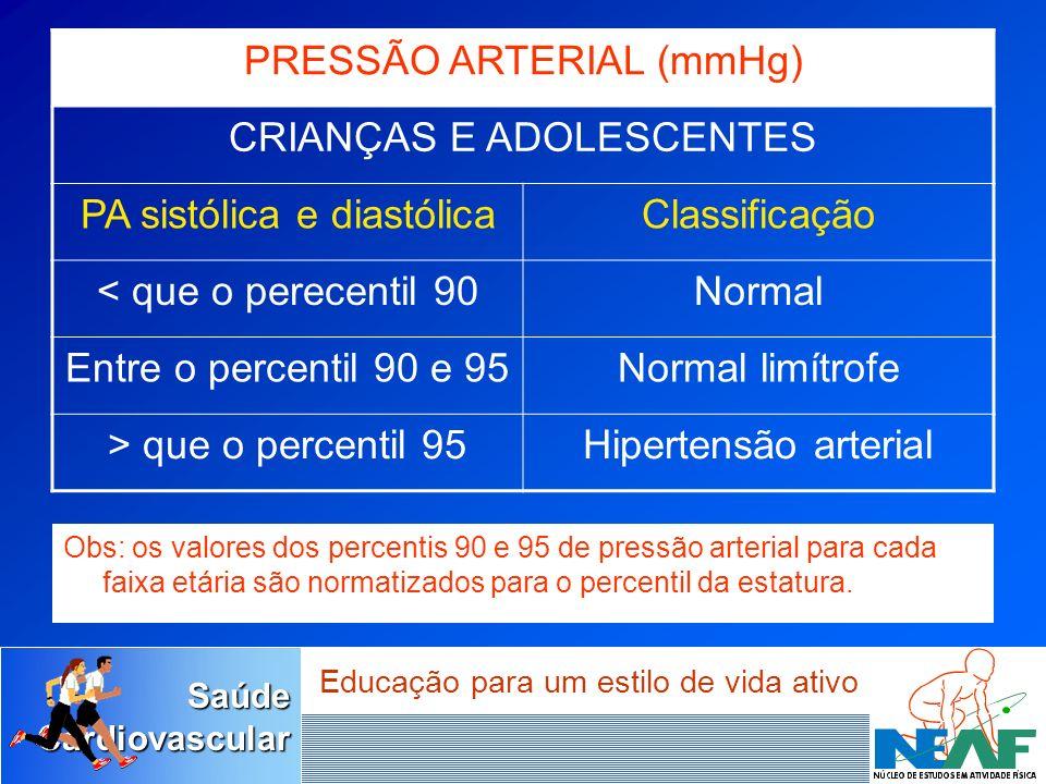 PRESSÃO ARTERIAL (mmHg) CRIANÇAS E ADOLESCENTES
