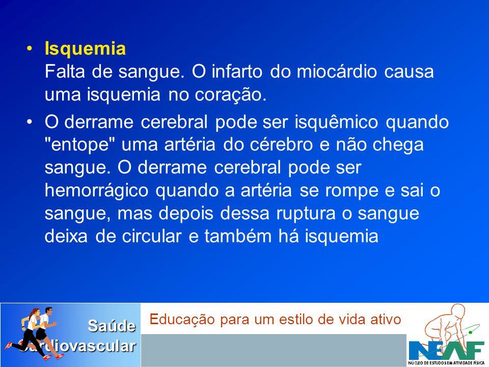 Isquemia Falta de sangue