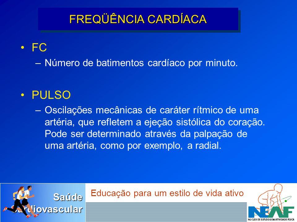 FREQÜÊNCIA CARDÍACA FC PULSO Número de batimentos cardíaco por minuto.