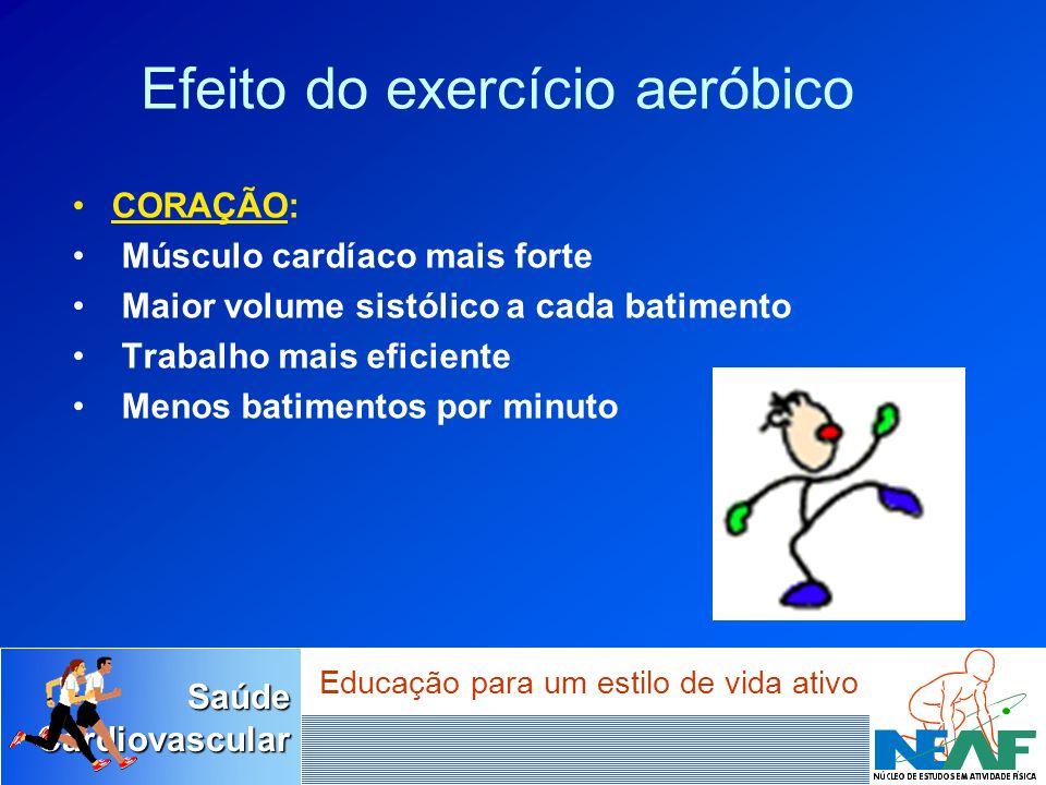 Efeito do exercício aeróbico
