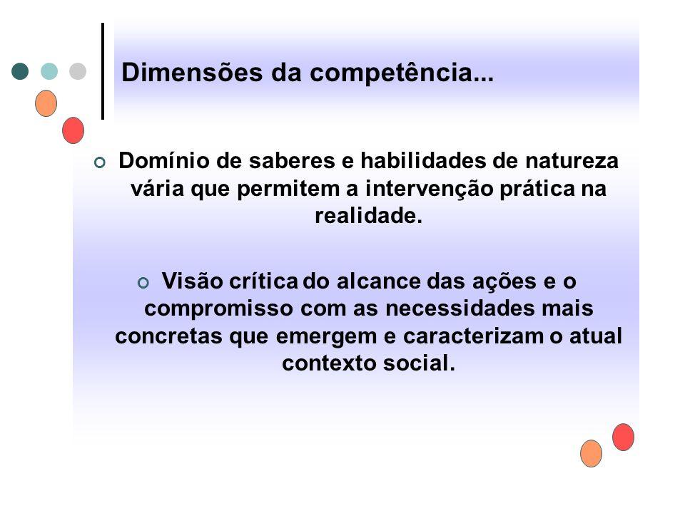 Dimensões da competência...
