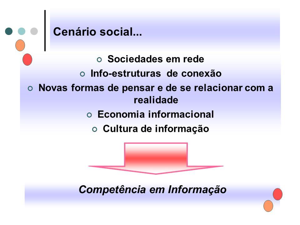 Cenário social... Competência em Informação Sociedades em rede