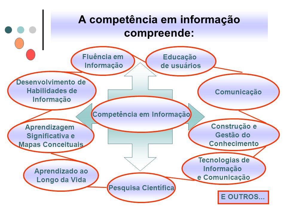A competência em informação compreende: