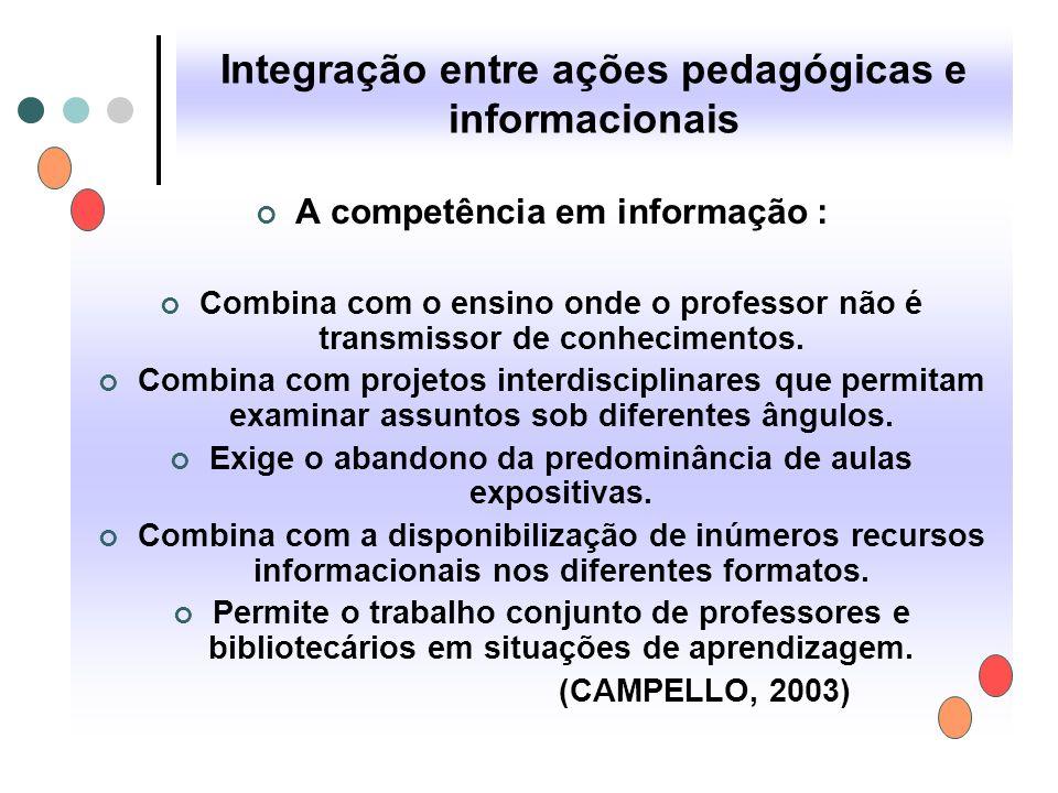 Integração entre ações pedagógicas e informacionais