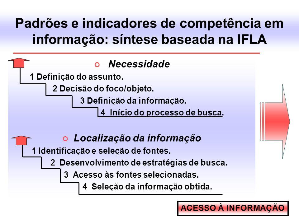 Localização da informação