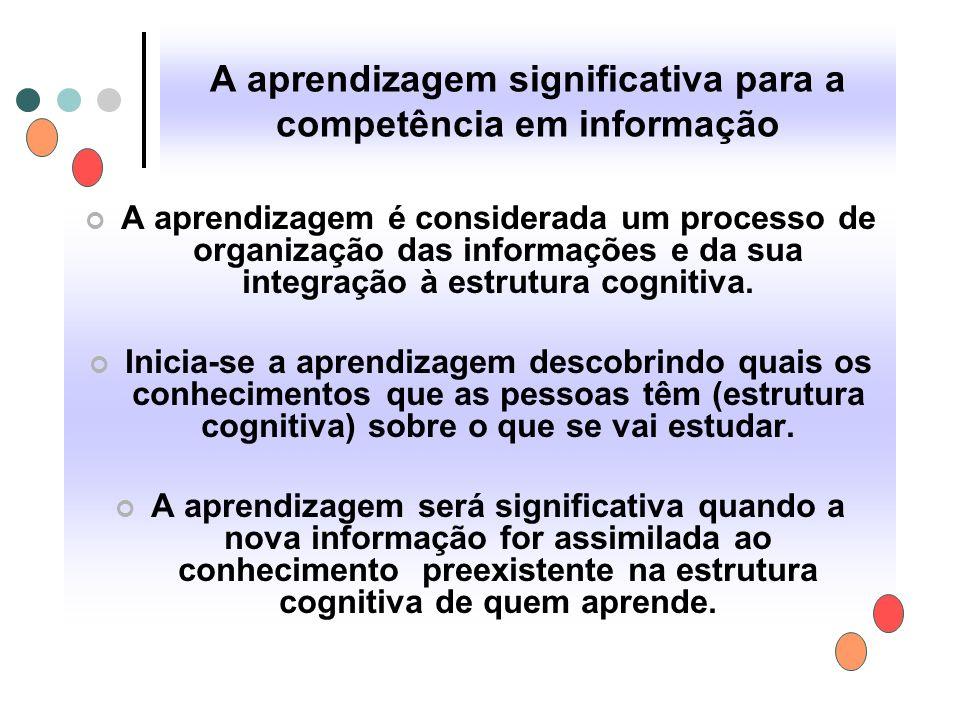 A aprendizagem significativa para a competência em informação