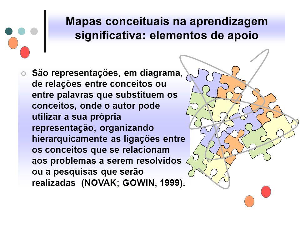 Mapas conceituais na aprendizagem significativa: elementos de apoio