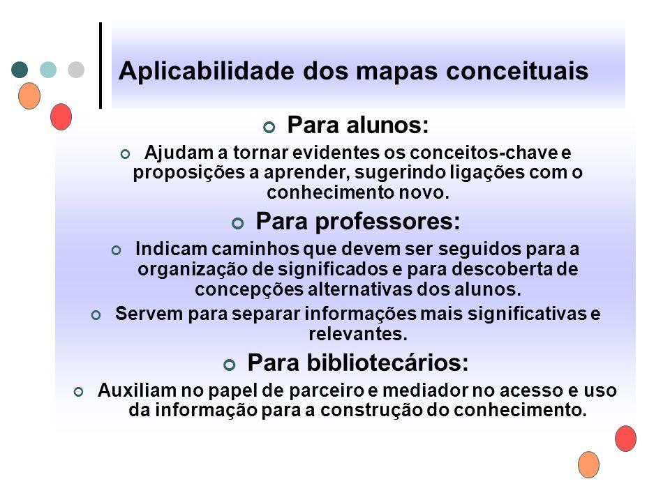 Aplicabilidade dos mapas conceituais
