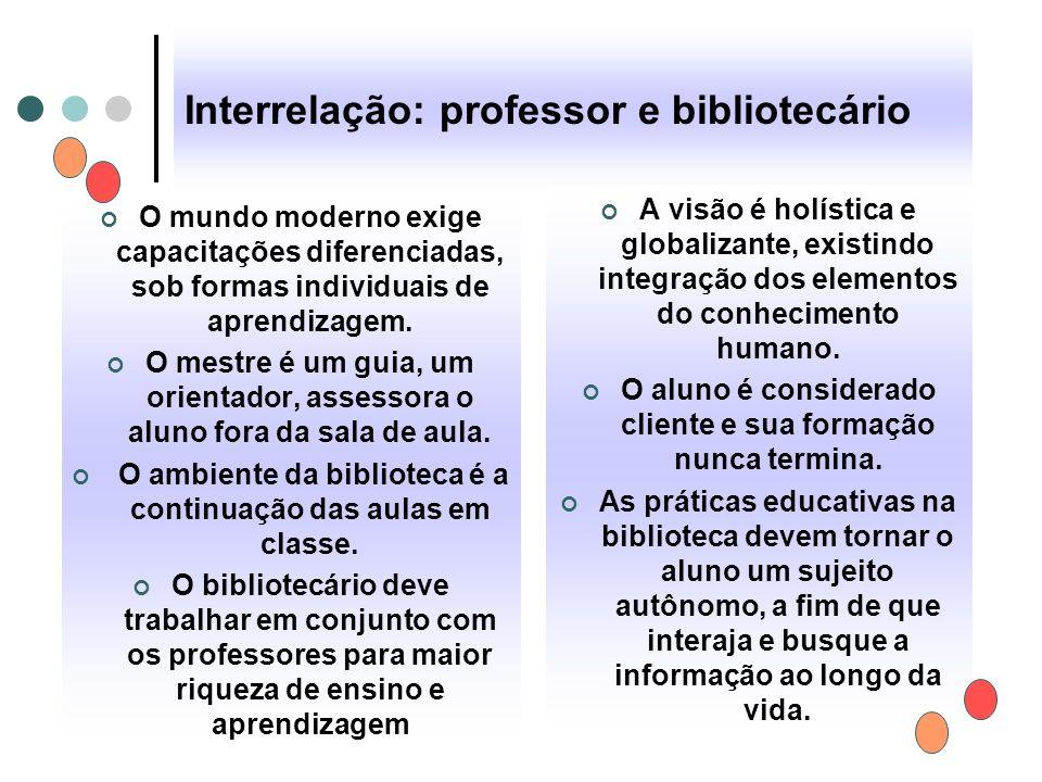 Interrelação: professor e bibliotecário