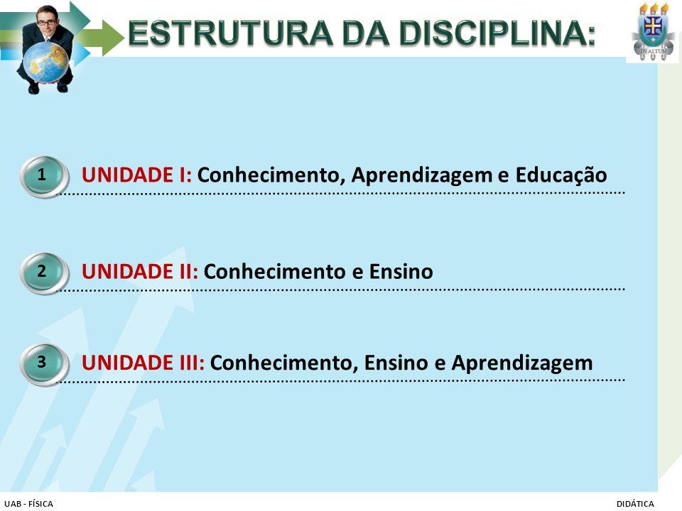 ESTRUTURA DA DISCIPLINA: