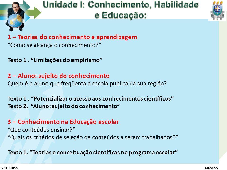 Unidade I: Conhecimento, Habilidade e Educação: