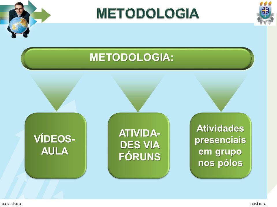 ATIVIDA-DES VIA FÓRUNS Atividades presenciais em grupo nos pólos