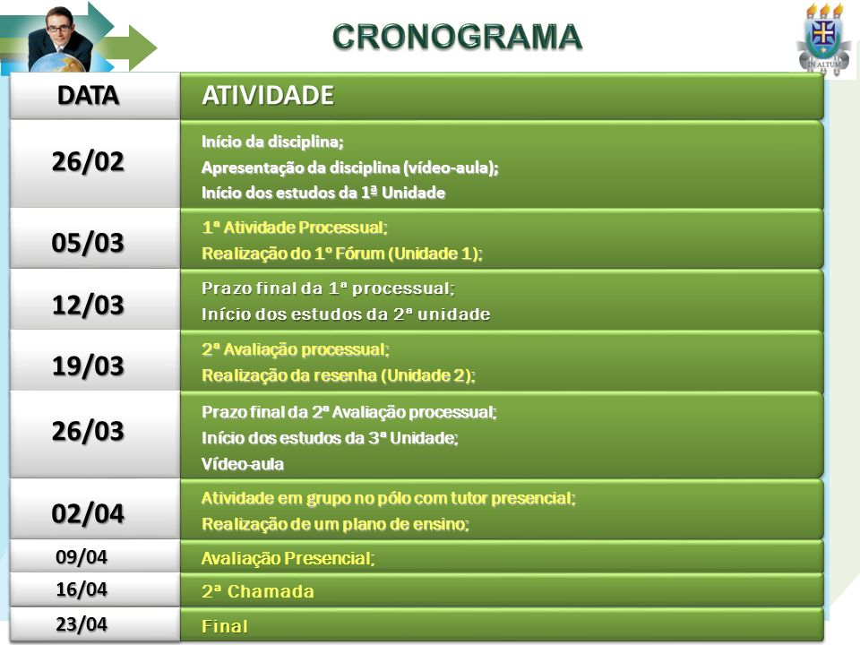 CRONOGRAMA DATA ATIVIDADE 26/02 05/03 12/03 19/03 26/03 02/04 09/04
