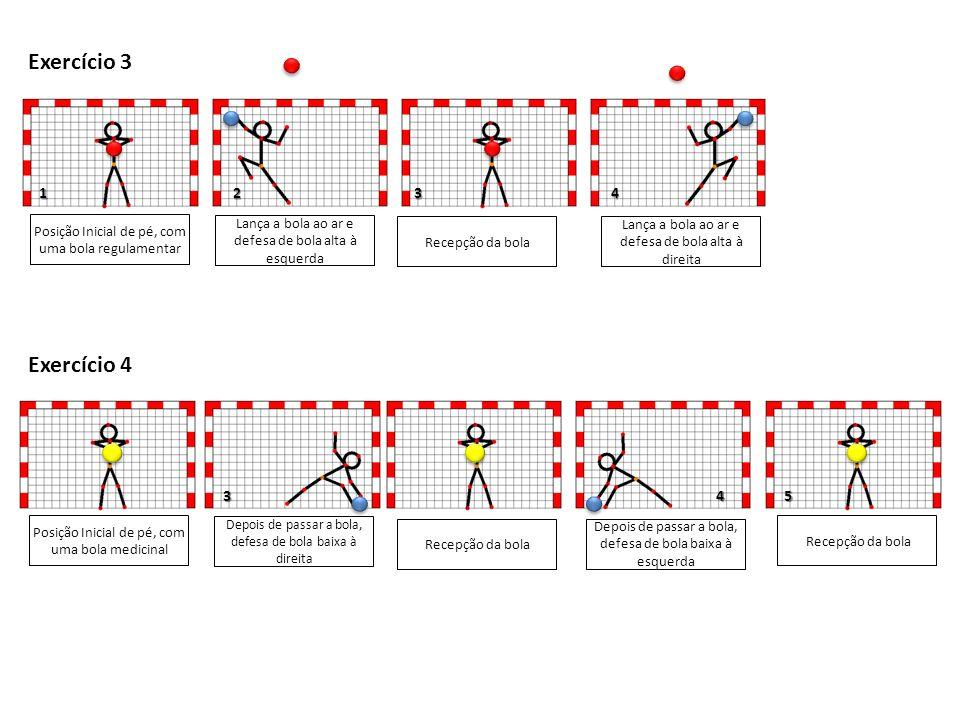 Exercício 3 2. 4. 1. 3. Posição Inicial de pé, com uma bola regulamentar. Lança a bola ao ar e defesa de bola alta à esquerda.