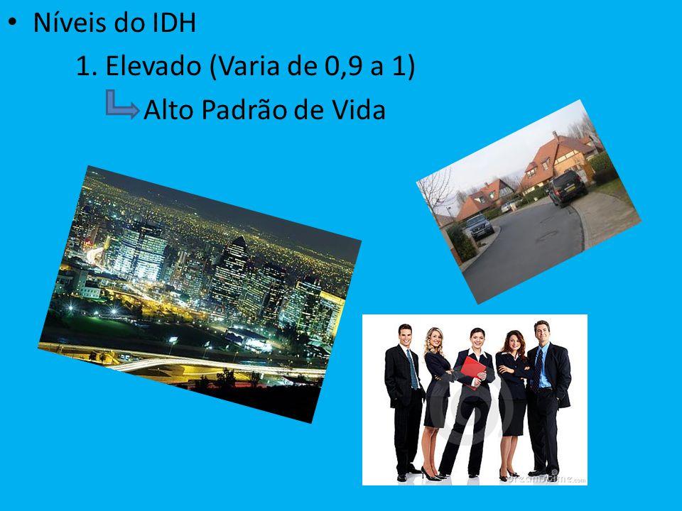 Níveis do IDH 1. Elevado (Varia de 0,9 a 1) Alto Padrão de Vida