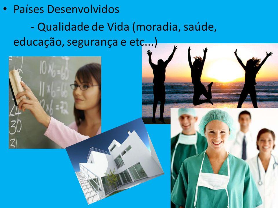 Países Desenvolvidos - Qualidade de Vida (moradia, saúde, educação, segurança e etc...)