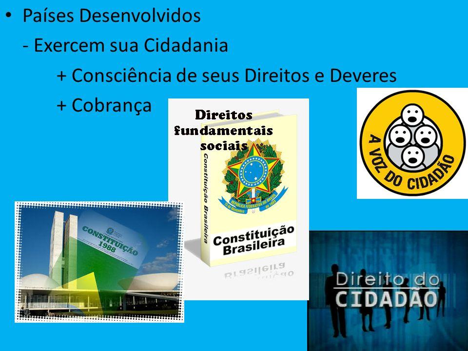 Países Desenvolvidos - Exercem sua Cidadania + Consciência de seus Direitos e Deveres + Cobrança