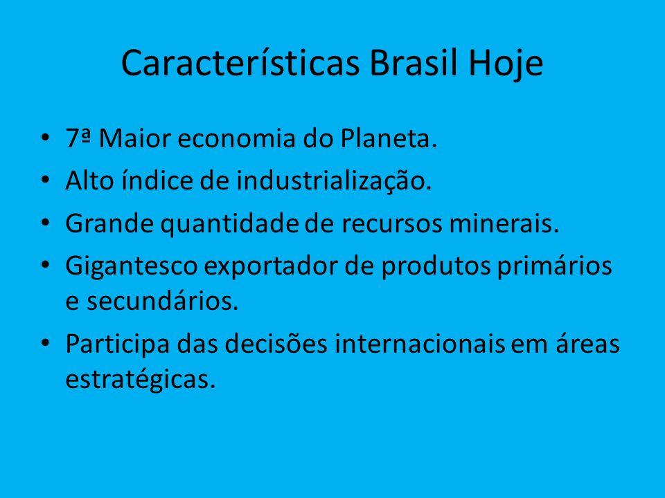 Características Brasil Hoje