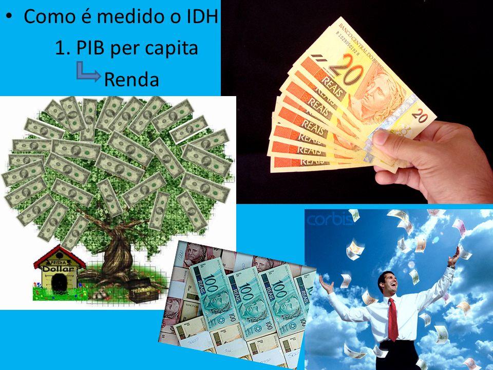 Como é medido o IDH: 1. PIB per capita Renda