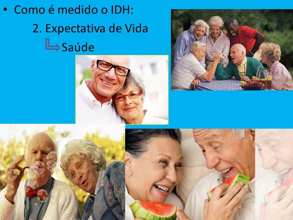 Como é medido o IDH: 2. Expectativa de Vida Saúde