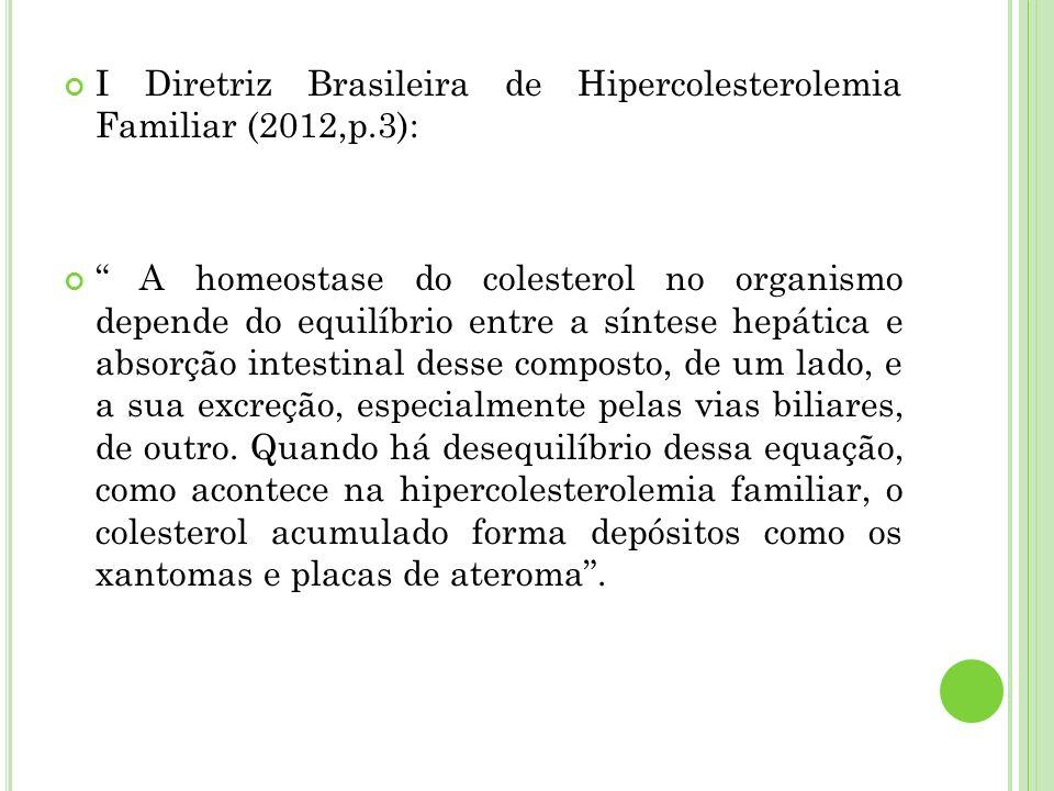 I Diretriz Brasileira de Hipercolesterolemia Familiar (2012,p.3):