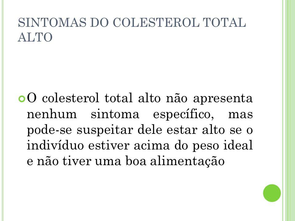 SINTOMAS DO COLESTEROL TOTAL ALTO