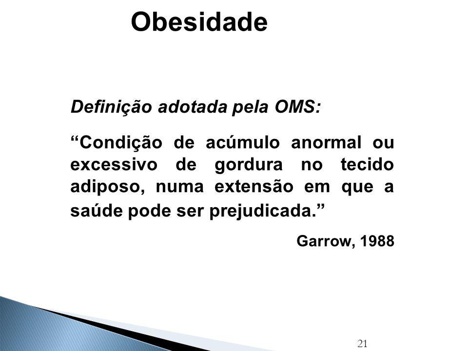 Obesidade Definição adotada pela OMS: