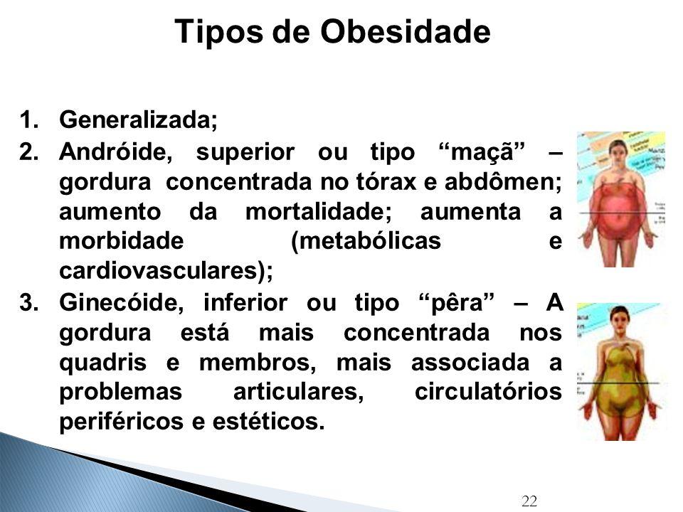 Tipos de Obesidade Generalizada;