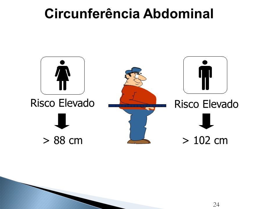 Circunferência Abdominal