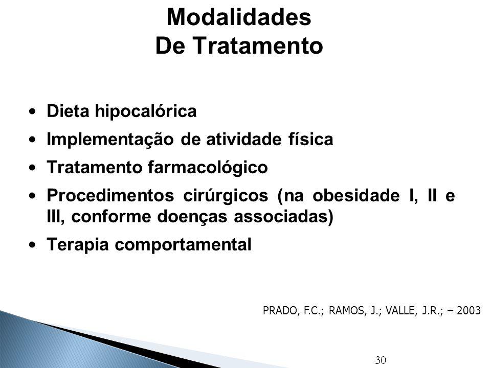 Modalidades De Tratamento