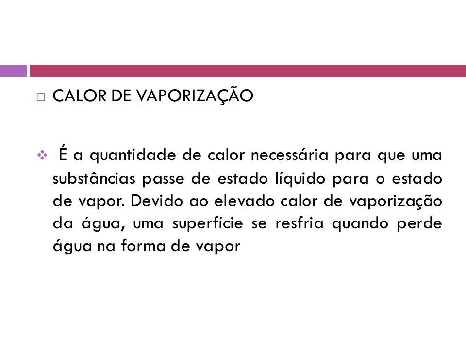 CALOR DE VAPORIZAÇÃO