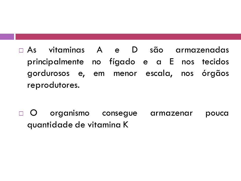 As vitaminas A e D são armazenadas principalmente no fígado e a E nos tecidos gordurosos e, em menor escala, nos órgãos reprodutores.