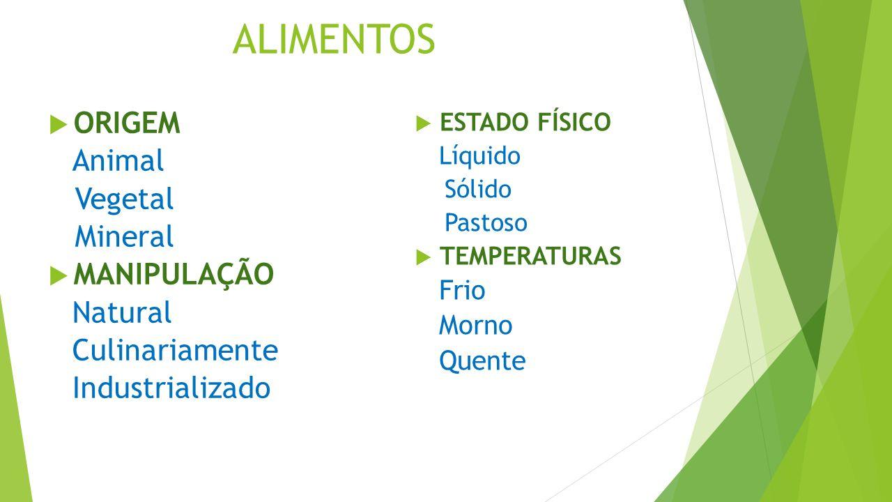 ALIMENTOS ORIGEM Vegetal Mineral MANIPULAÇÃO Morno Quente