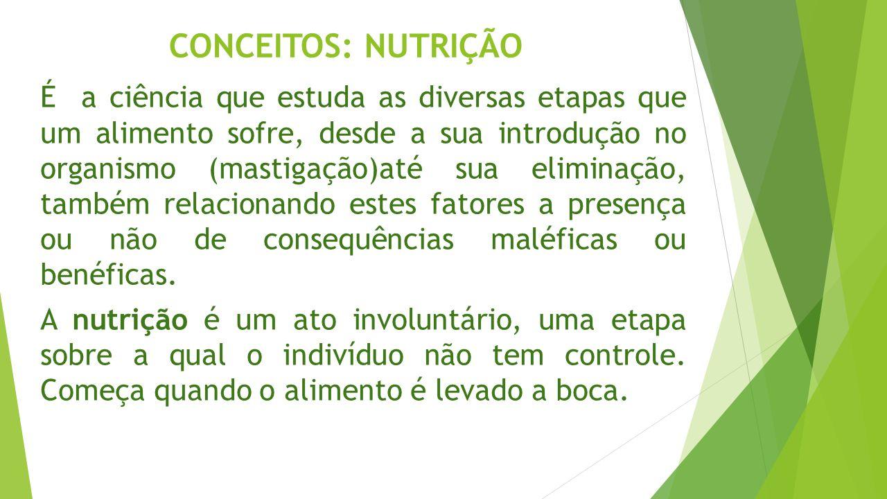CONCEITOS: NUTRIÇÃO
